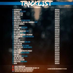 Underground DJ's '87 - Past! Present! Future! (2008-2015)